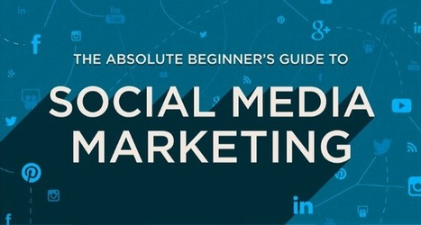 Absolute Beginner's Guide to Social Media Marketing | Relations publiques et communications | Scoop.it