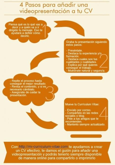 4 pasos para añadir una videopresentacion a tu Curriculum Vitae | Blog de Empleo y Trabajo | Empleo y Trabajo | Scoop.it