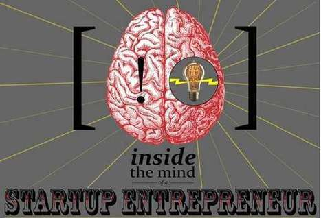 Successful Brain Graphics - The 'Inside the Mind of a Startup Entrepreneur' Infographic is Mindful (TrendHunter.com) | Meetings, Tourism and  Technology | Scoop.it