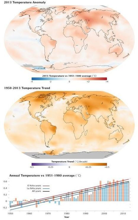 Long-Term Climate Warming Trend Sunstained in 2013 | Physics N'Stuff | Scoop.it
