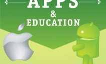 Connecting Apps & Education | Infographics in Education | Scoop.it