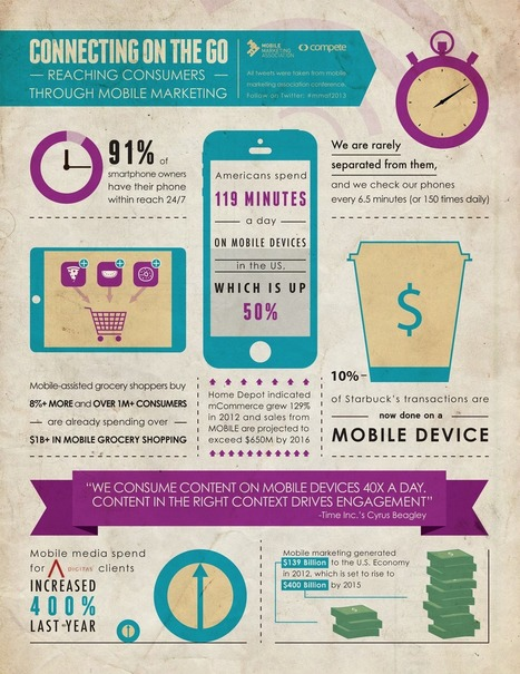 Reaching Consumers Through Mobile Marketing: Tweets from #mmaf2013 | Compete Pulse | Augmented Reailty | Scoop.it