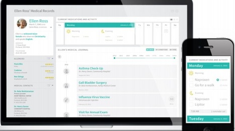 10 ways to improve EHR safety, usability   healthcare technology   Scoop.it