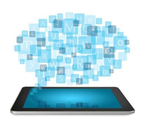 The New Corporate Blogging Mindset | SmartRecruiters Blog | Marketing | Scoop.it