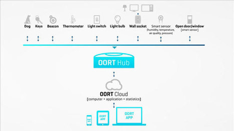 The Internet of Things is more than just smartwatches and thermostats | Internet of Things | Scoop.it