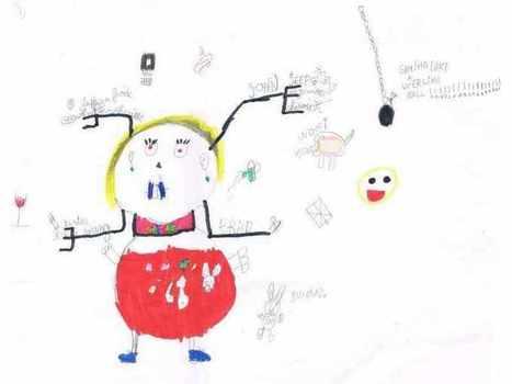 Petite fabrique à histoires en devenir | Narration transmedia et Education | Scoop.it