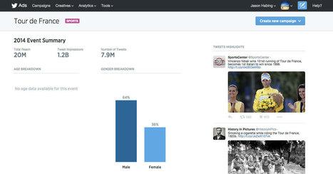 Twitter : le ciblage des publicités par événement désormais possible   Veille : Référencement Payant SEA   Scoop.it