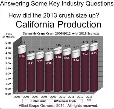 Wine Economy to Improve This Year | Autour du vin | Scoop.it
