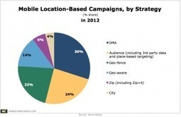 More Mobile Location-Based Campaigns Seen Using Geo-Fenced & Geo-Aware Strategies | Mobile Advertising Insights | Scoop.it