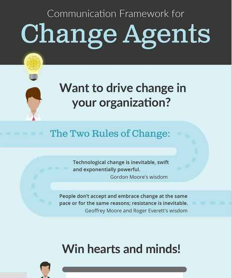 A Communication Framework for Driving Change in Your Organization - ChiefExecutive.net | Chief Executive magazine | Maximizing Business Value | Scoop.it