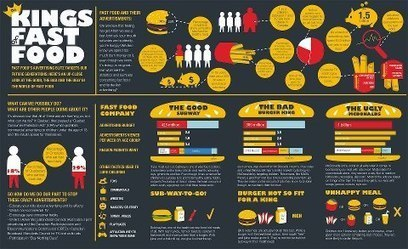 Disturbing Trends in Junk Food   Foodie Next   Scoop.it