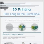Infographic: 3D Printing and the Future - 3D Printing Industry | 3D printing - Mashup | Scoop.it