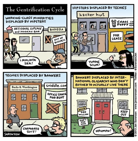 Cartoon - The gentrification cycle | Human geography case studies | Scoop.it
