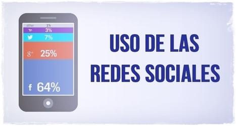 Así se emplean las redes sociales en el 2014 | Social Media Marketing: desenredando las redes | Scoop.it