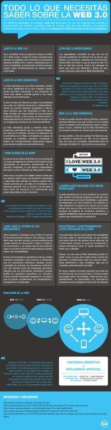 Todo lo que debes saber sobre la Web 3.0 #infografia #infogaphic | Educomunicación | Scoop.it