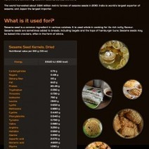 Benefits of Sesame Seeds | Visual.ly | SEO And Online Internet Marketing | Scoop.it