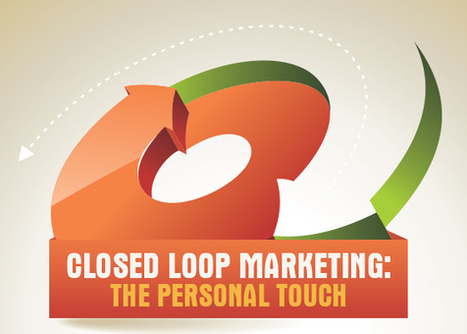 Closed Loop Marketing: The Personal Touch | Beyond Marketing | Scoop.it
