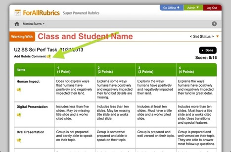 Score Rubrics on Your iPad | Social studies | Scoop.it