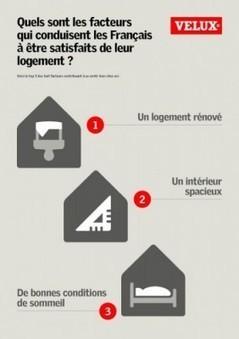 Baromètre de l'habitat sain 2016 : les bénéfices d'un habitat sain sur la santé des Français - Construction21   Assistance à Maîtrise d'Ouvrage Efficacité et Performance Energétique   Scoop.it