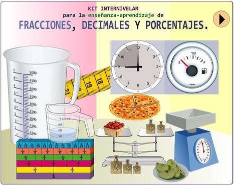 didactmaticprimaria: Kit internivelar para la enseñanza-aprendizaje de fracciones, decimales y porcentajes | BLOGICMATES | Scoop.it