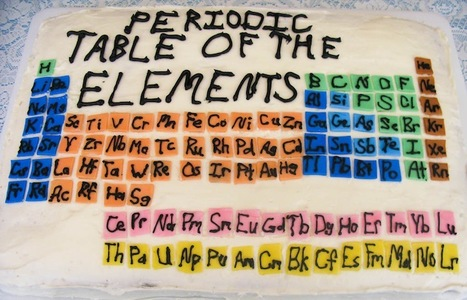 2 New Elements Named on Periodic Table | Creative Science 2.0 | Scoop.it