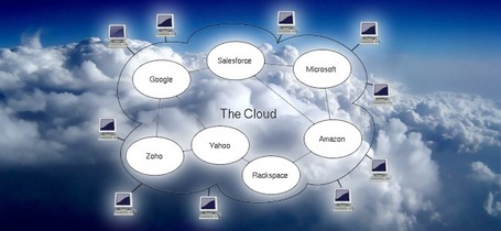 Understanding cloud computing and storage | Digital Trends | Media Cloud Services | Scoop.it