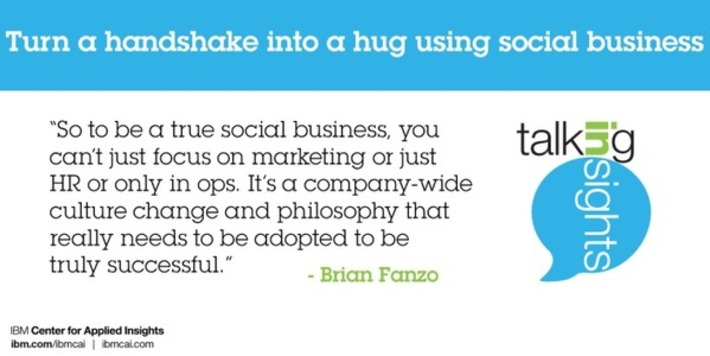 How to turn a handshake into a hug: A social business discussion with Brian Fanzo | Digital Social Media Marketing | Scoop.it