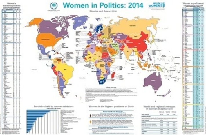 Progress for women in politics, but glass ceiling remains firm | UN Women - Headquarters | Dare To Be A Feminist | Scoop.it