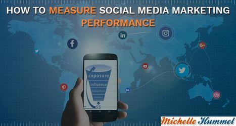 How to Measure Social Media Marketing Performance   Social Media, Web Marketing, Blogging & Search Engines   Scoop.it