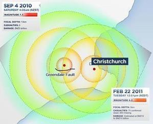 issueEvaluation2013 - home | A2 4B issue evaluation Christchurch Earthquake | Scoop.it