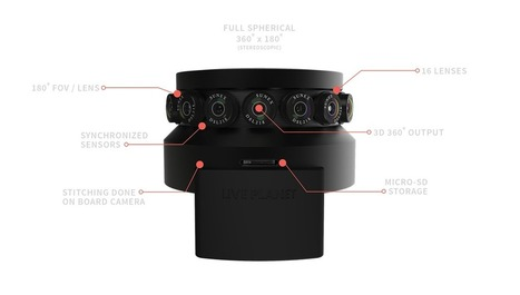 Live Planet - 4K Stereoscopic VR live streaming (3D) 360º camera system | Virtual Reality VR | Scoop.it