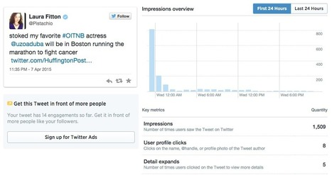 How to Retweet the Right Way (With a Comment) on Twitter | SoShake | Scoop.it