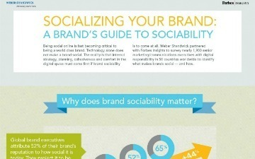 What Drives Brand Sociability? | visualizing social media | Scoop.it