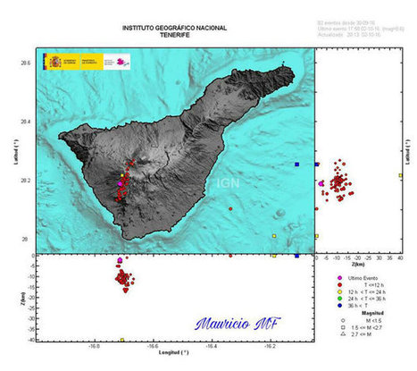 Holidaymakers warned that Canary Islands volcano could blow | Canary Islands | Scoop.it