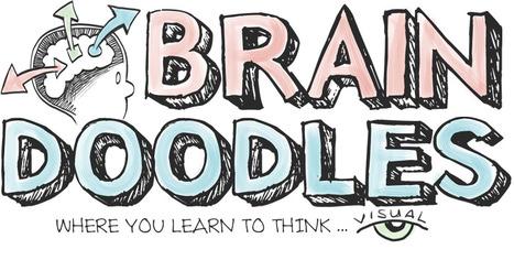 Brain Doodles | technologies | Scoop.it