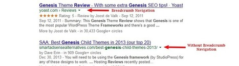 Maximize CTR (Click-Through Rate) in Google Organic Search Results   e-commerce & social media   Scoop.it
