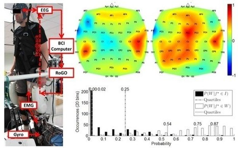 Researchers tout progress with brain-controlled robotic legs | future health | Scoop.it