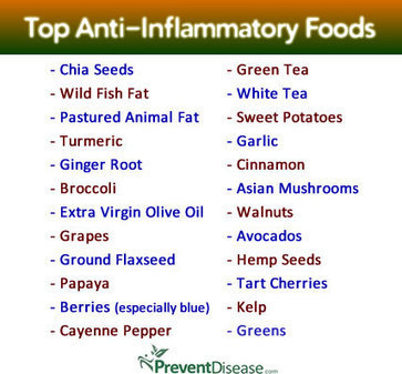 The Anti-Inflammatory Diet Only Leads In One Direction - Health | Geekari | Scoop.it