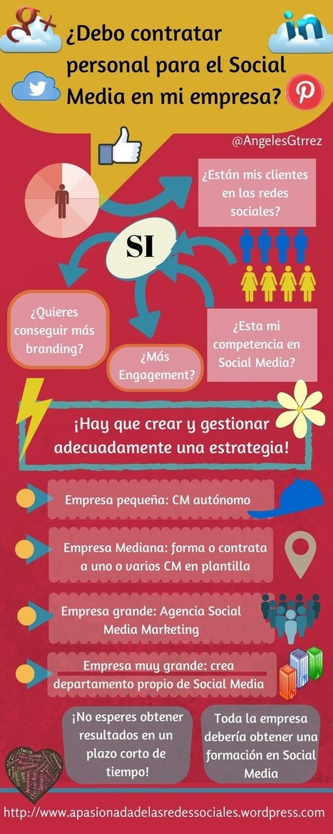 ¿Debo contratar personal para las Redes Sociales de mi empresa? #infografia #socialmedia | Seo, Social Media Marketing | Scoop.it