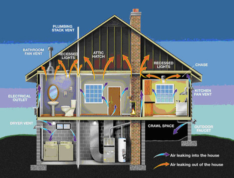 Building an Energy Efficient Home From the Ground Up | Passive House Builders | Scoop.it