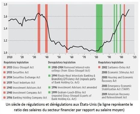 30 ans de dérégulation financière | Nouveaux paradigmes | Scoop.it