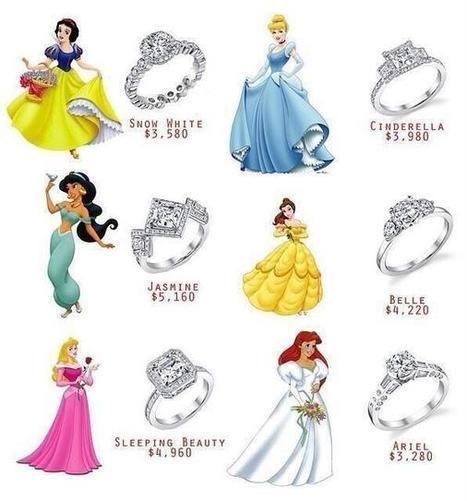 Twitter / femaleIies: OMG!! Disney has released ... | wedding | Scoop.it