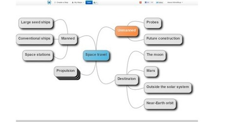 Mindmup - free mind mapping tool that integrates with Google Drive | DIGI-TOOLS - The Intersection of Tech Integration, Innovation, and Instruction | Scoop.it