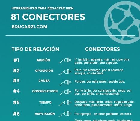 81 Conectores Gramaticales - Herramientas para Redactar Bien | Infografía - Educar21 | Plan de Formación | Scoop.it