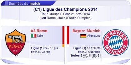 Regarder AS Roma vs Bayern Munich en direct streaming sur bein sport Le 21-10-2014-bein sport | bein sports arabia | Scoop.it