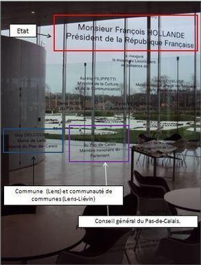 K-classroom: Pour les 3e : les notions d'enjeu et d'acteur à travers un aménagement régional important (le Louvre Lens). | K-classroom | Scoop.it