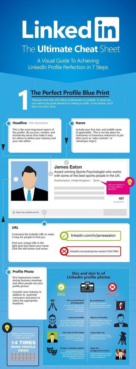 LinkedIn: The Ultimate Cheat Sheet Visual Guide [infographics] | Inbound Marketing And Social Media | Scoop.it