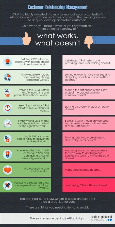 Infographic: What works, what doesn't in CRM | Customer Service | Scoop.it