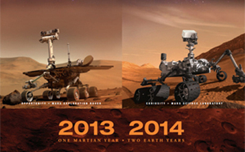 NASA's Mars Exploration Program: 10 Years on Mars [VIDEO] | The 22nd Century | Scoop.it