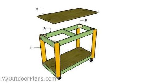 Portable Workbench Plans | MyOutdoorPlans | Free Woodworking Plans and Projects, DIY Shed, Wooden Playhouse, Pergola, Bbq | Home Repair | Scoop.it